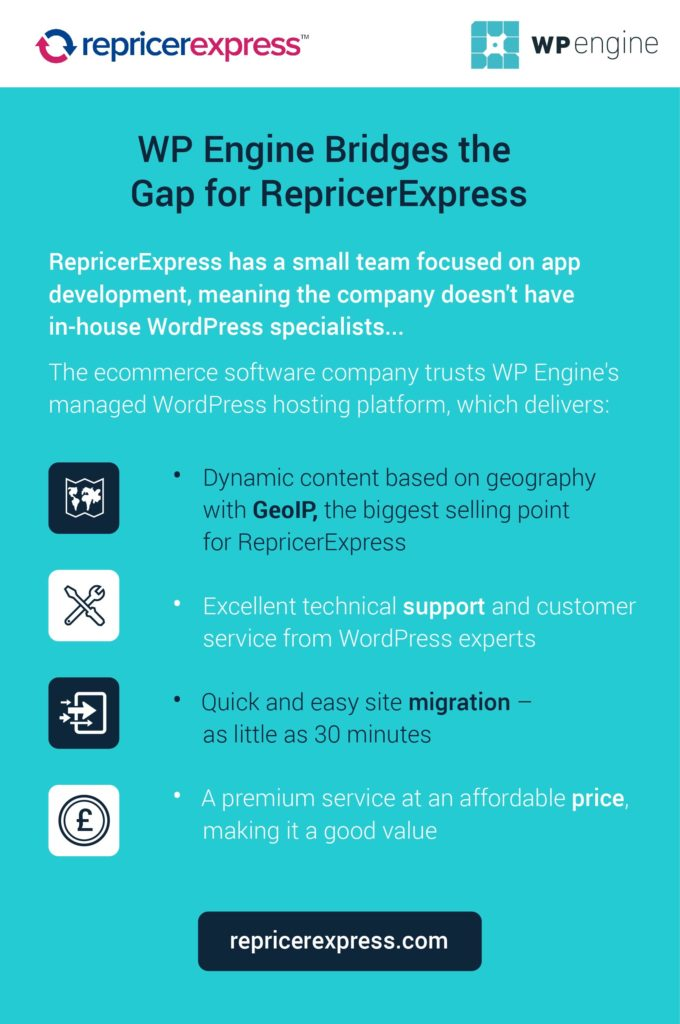WP1075_WPEngine_Infographic_RepricerExpress-FINAL